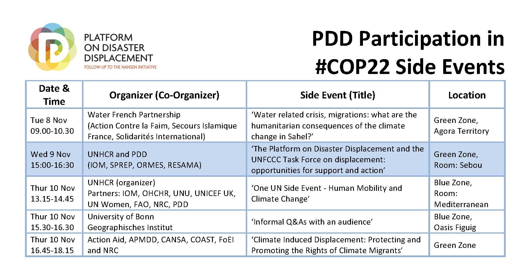 pdd-cop22-events-blue2